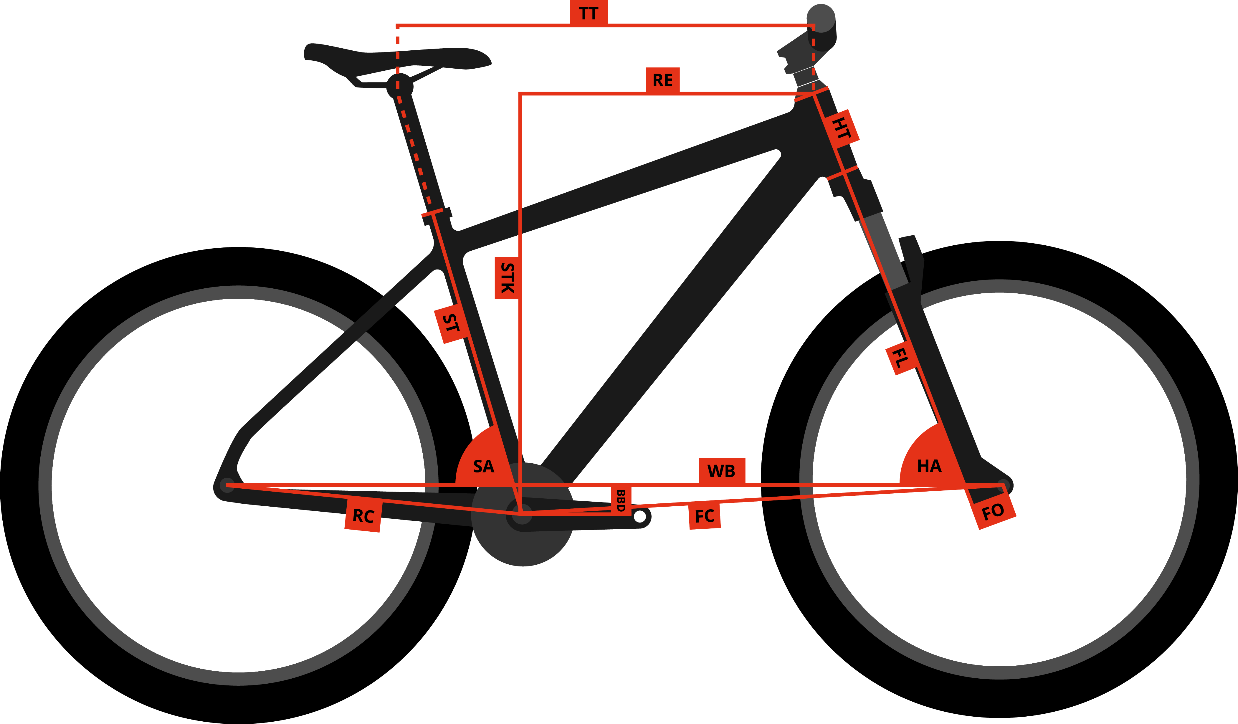 Bike diagram